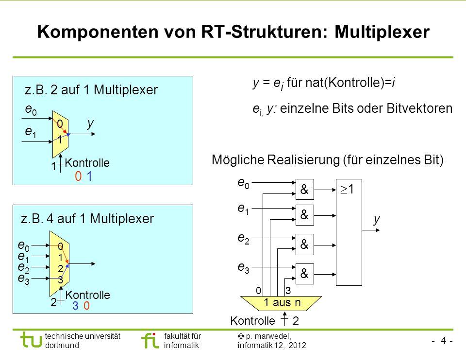 - 4 - technische universität dortmund fakultät für informatik p. marwedel, informatik 12, 2012 Komponenten von RT-Strukturen: Multiplexer y = e i für