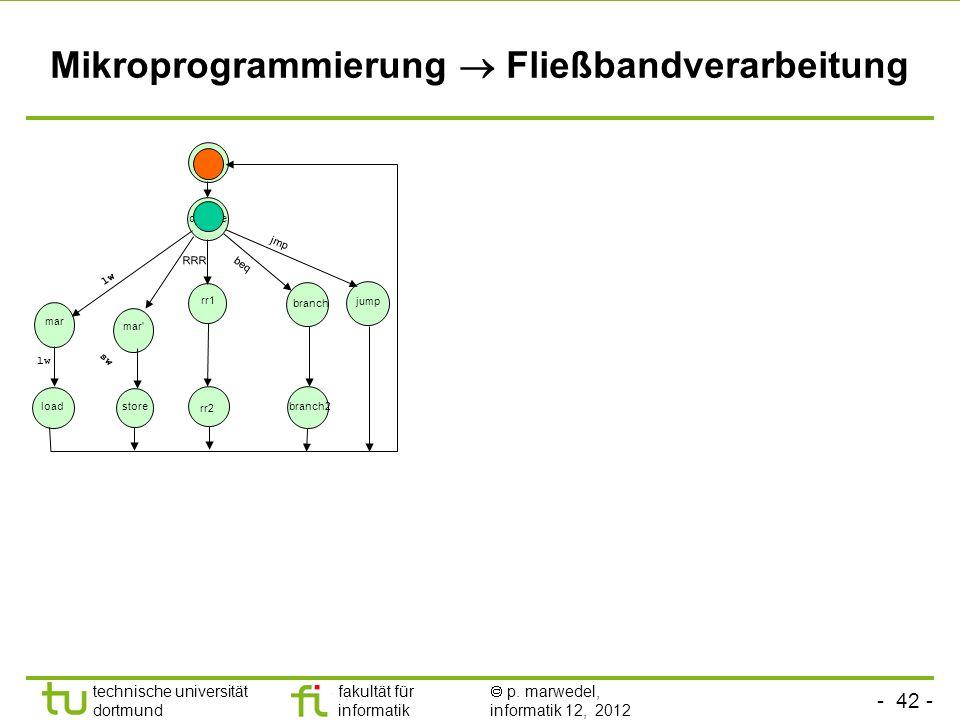 - 42 - technische universität dortmund fakultät für informatik p. marwedel, informatik 12, 2012 Mikroprogrammierung Fließbandverarbeitung fetch load s