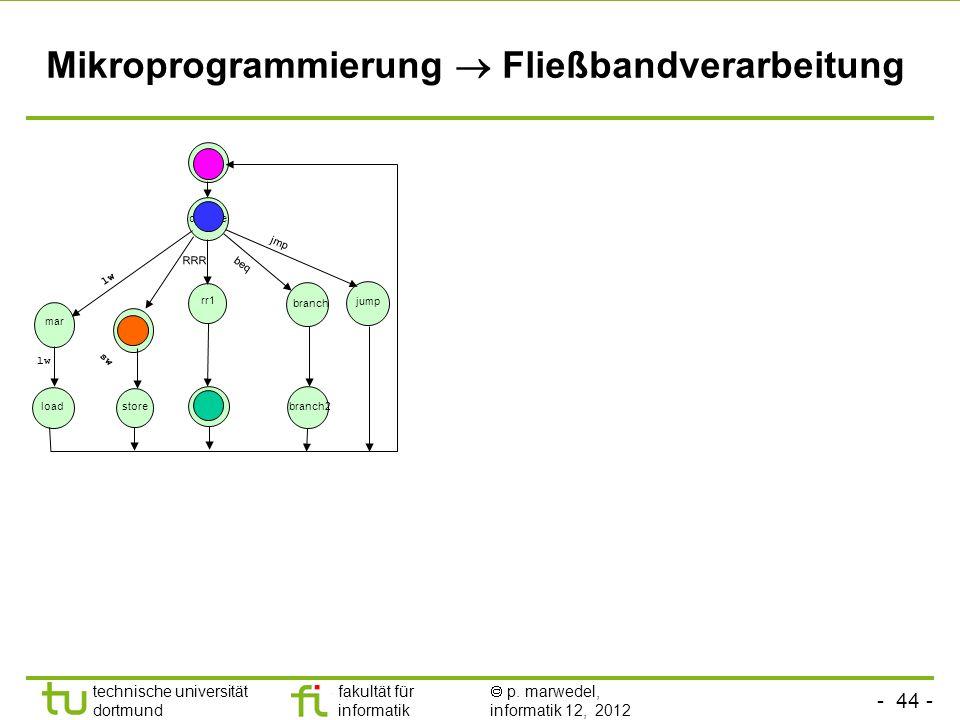 - 44 - technische universität dortmund fakultät für informatik p. marwedel, informatik 12, 2012 Mikroprogrammierung Fließbandverarbeitung fetch load s