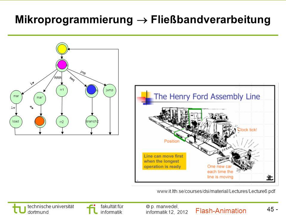 - 45 - technische universität dortmund fakultät für informatik p. marwedel, informatik 12, 2012 Mikroprogrammierung Fließbandverarbeitung fetch load s