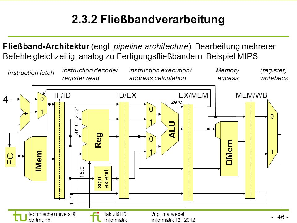 - 46 - technische universität dortmund fakultät für informatik p. marwedel, informatik 12, 2012 2.3.2 Fließbandverarbeitung Fließband-Architektur (eng