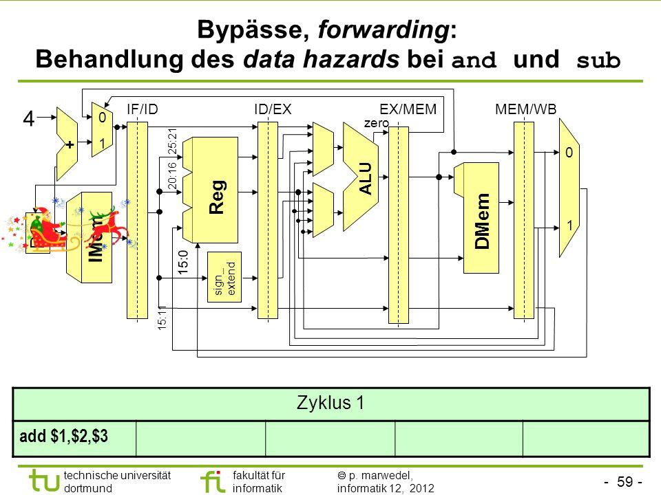 - 59 - technische universität dortmund fakultät für informatik p. marwedel, informatik 12, 2012 Bypässe, forwarding: Behandlung des data hazards bei a