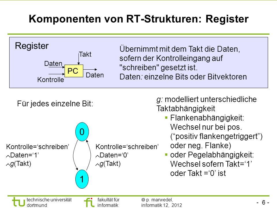 - 6 - technische universität dortmund fakultät für informatik p. marwedel, informatik 12, 2012 Komponenten von RT-Strukturen: Register Register PC Tak