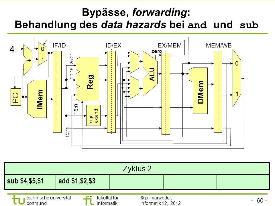 - 60 - technische universität dortmund fakultät für informatik p. marwedel, informatik 12, 2012 Bypässe, forwarding: Behandlung des data hazards bei a
