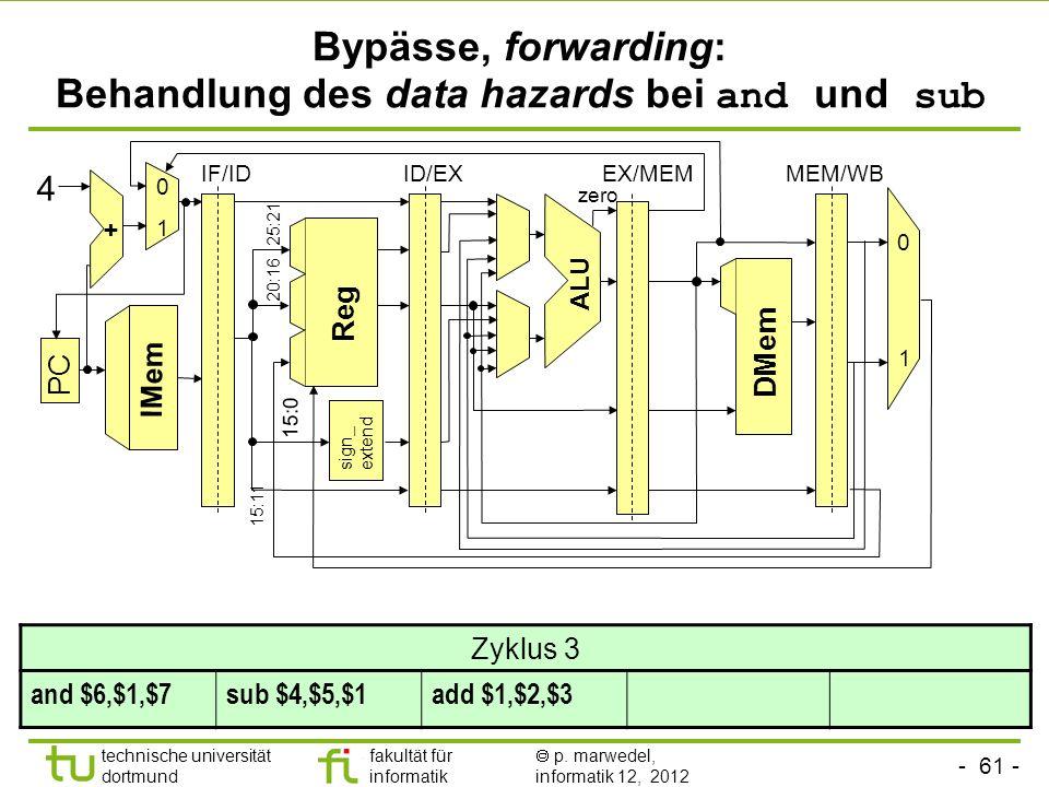 - 61 - technische universität dortmund fakultät für informatik p. marwedel, informatik 12, 2012 Bypässe, forwarding: Behandlung des data hazards bei a