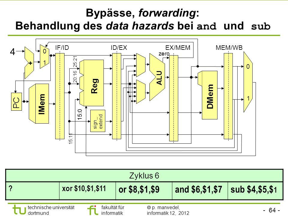- 64 - technische universität dortmund fakultät für informatik p. marwedel, informatik 12, 2012 Bypässe, forwarding: Behandlung des data hazards bei a