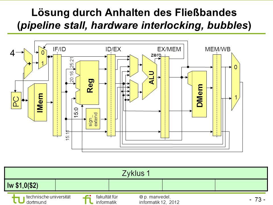 - 73 - technische universität dortmund fakultät für informatik p. marwedel, informatik 12, 2012 Lösung durch Anhalten des Fließbandes (pipeline stall,