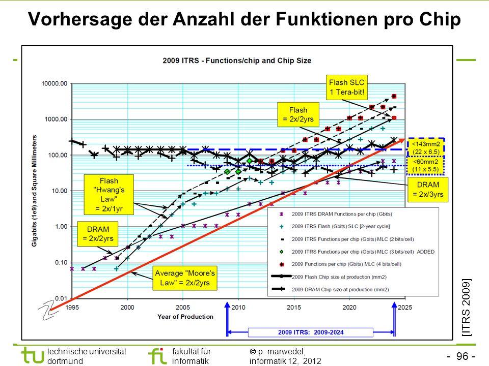 - 96 - technische universität dortmund fakultät für informatik p. marwedel, informatik 12, 2012 Vorhersage der Anzahl der Funktionen pro Chip [ITRS 20