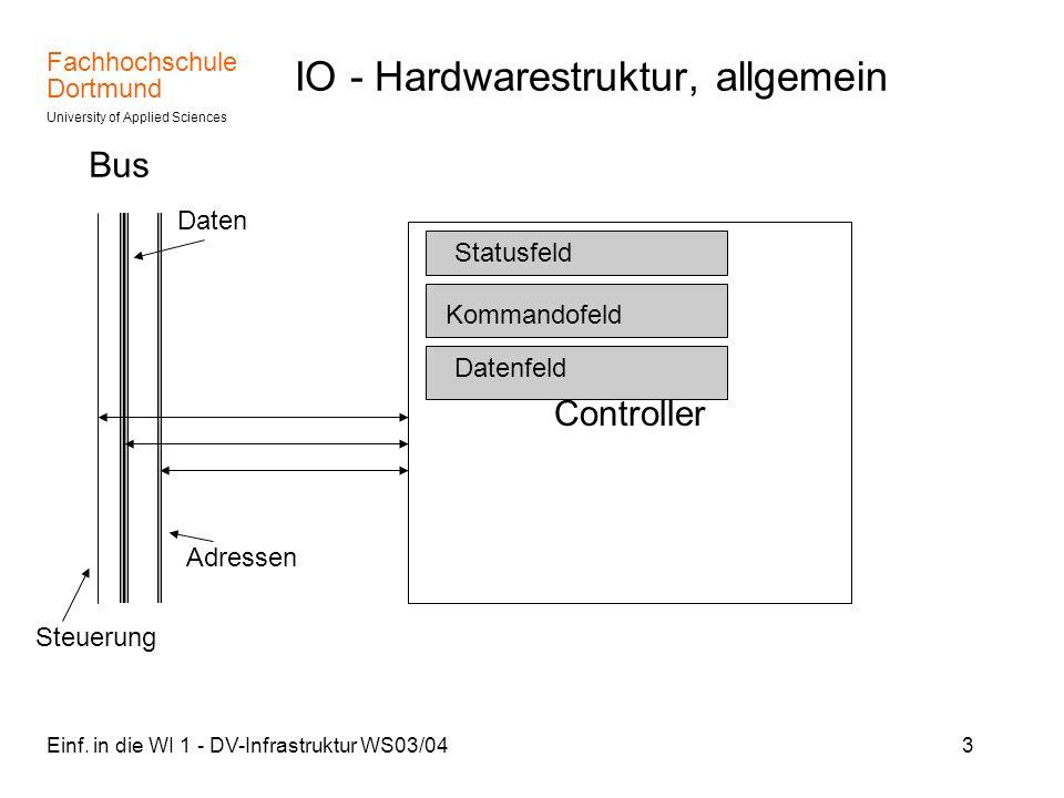 Fachhochschule Dortmund University of Applied Sciences Einf. in die WI 1 - DV-Infrastruktur WS03/043 IO - Hardwarestruktur, allgemein Bus Steuerung Co