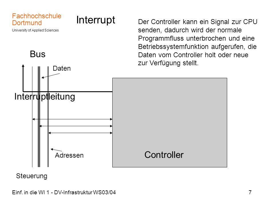 Fachhochschule Dortmund University of Applied Sciences Einf. in die WI 1 - DV-Infrastruktur WS03/047 Interrupt Bus Steuerung Daten Adressen Interruptl