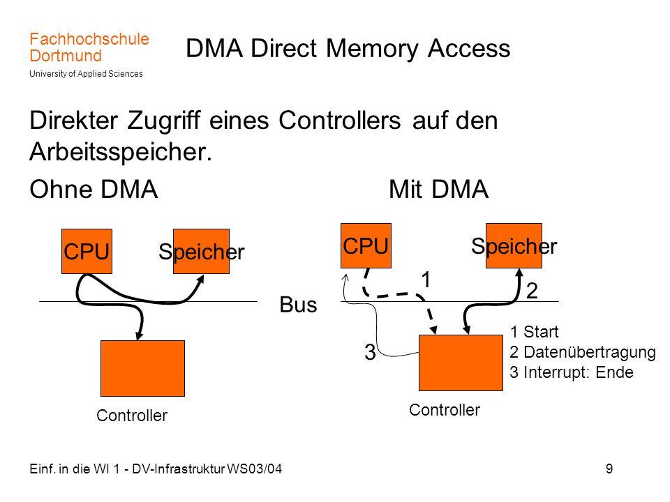 Fachhochschule Dortmund University of Applied Sciences Einf. in die WI 1 - DV-Infrastruktur WS03/049 DMA Direct Memory Access Direkter Zugriff eines C