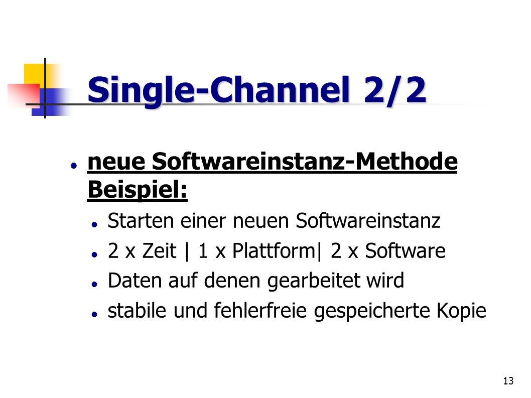 13 neue Softwareinstanz-Methode Beispiel: Starten einer neuen Softwareinstanz 2 x Zeit | 1 x Plattform| 2 x Software Daten auf denen gearbeitet wird s