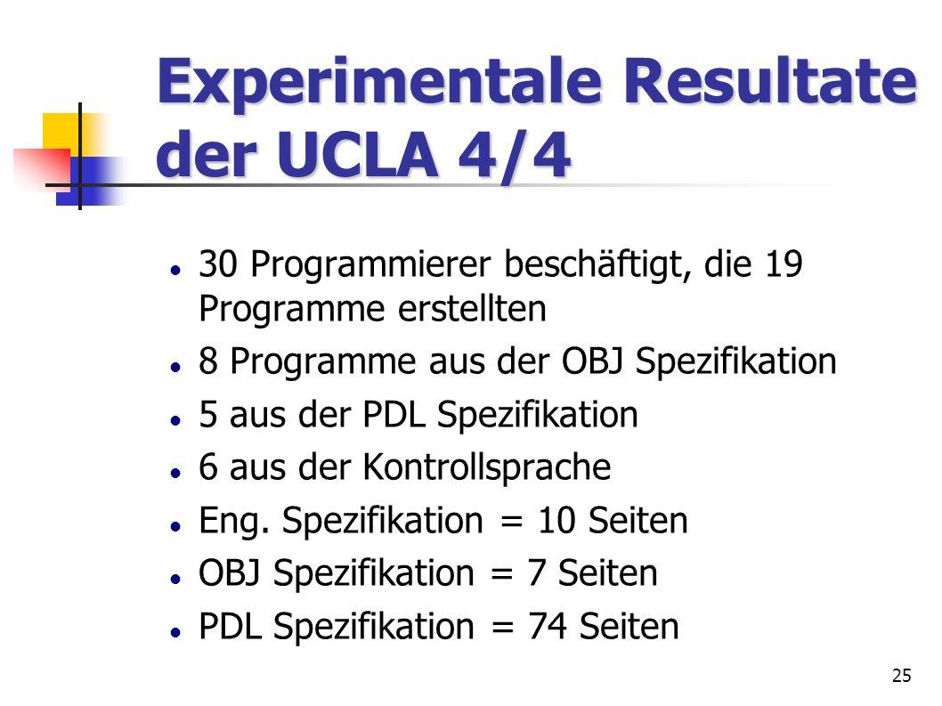 25 30 Programmierer beschäftigt, die 19 Programme erstellten 8 Programme aus der OBJ Spezifikation 5 aus der PDL Spezifikation 6 aus der Kontrollsprac
