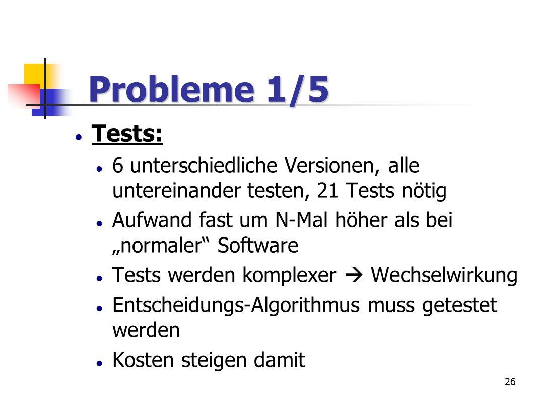 26 Probleme 1/5 Probleme 1/5 Tests: 6 unterschiedliche Versionen, alle untereinander testen, 21 Tests nötig Aufwand fast um N-Mal höher als bei normal