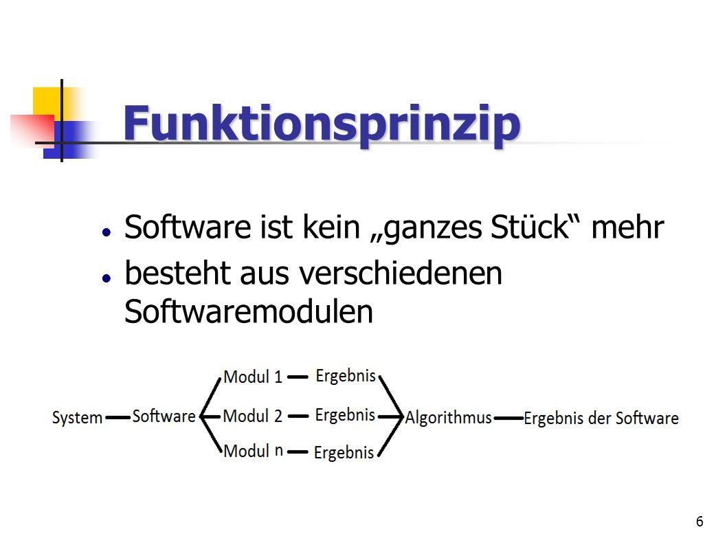 6 Software ist kein ganzes Stück mehr besteht aus verschiedenen Softwaremodulen Funktionsprinzip Funktionsprinzip