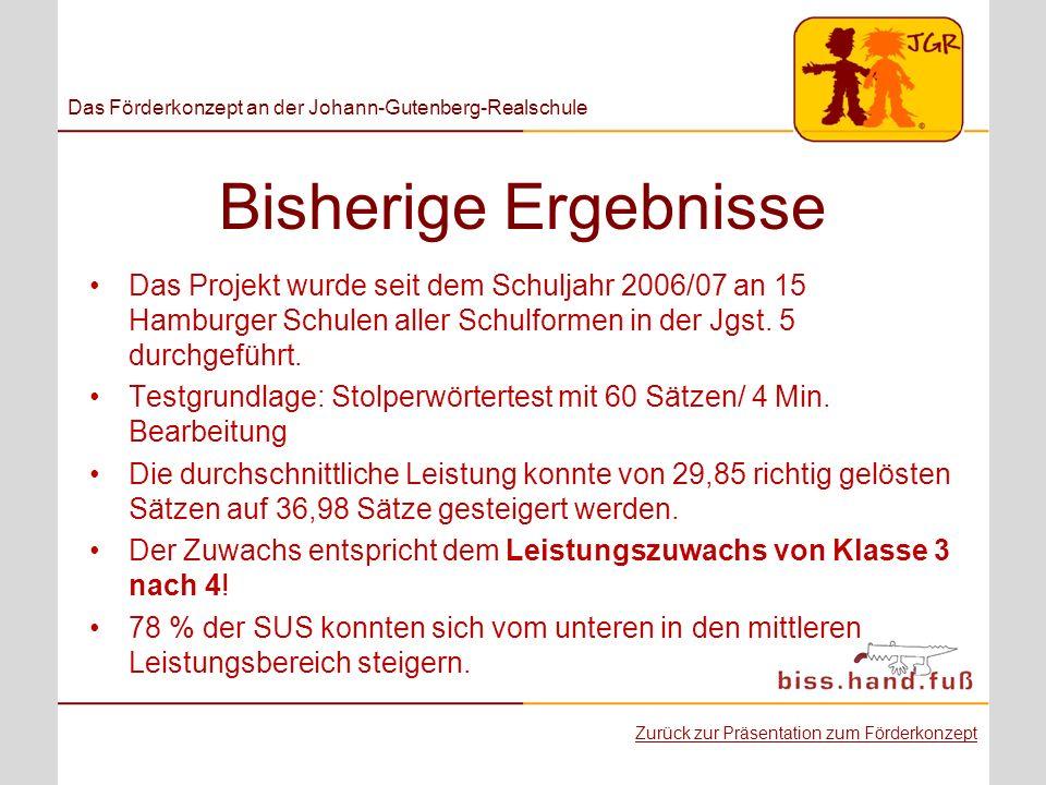 Bisherige Ergebnisse Das Projekt wurde seit dem Schuljahr 2006/07 an 15 Hamburger Schulen aller Schulformen in der Jgst. 5 durchgeführt. Testgrundlage