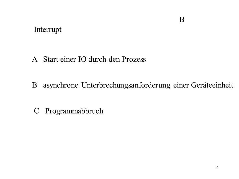 4 Interrupt A Start einer IO durch den Prozess B asynchrone Unterbrechungsanforderung einer Geräteeinheit C Programmabbruch B