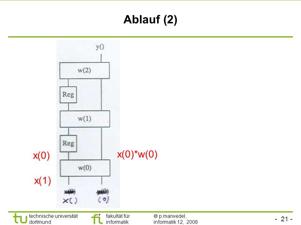 - 21 - technische universität dortmund fakultät für informatik p.marwedel, informatik 12, 2008 Ablauf (2) x(0) x(0)*w(0) x(1)