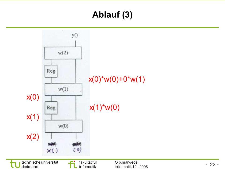 - 22 - technische universität dortmund fakultät für informatik p.marwedel, informatik 12, 2008 Ablauf (3) x(0) x(0)*w(0)+0*w(1) x(1) x(1)*w(0) x(2)
