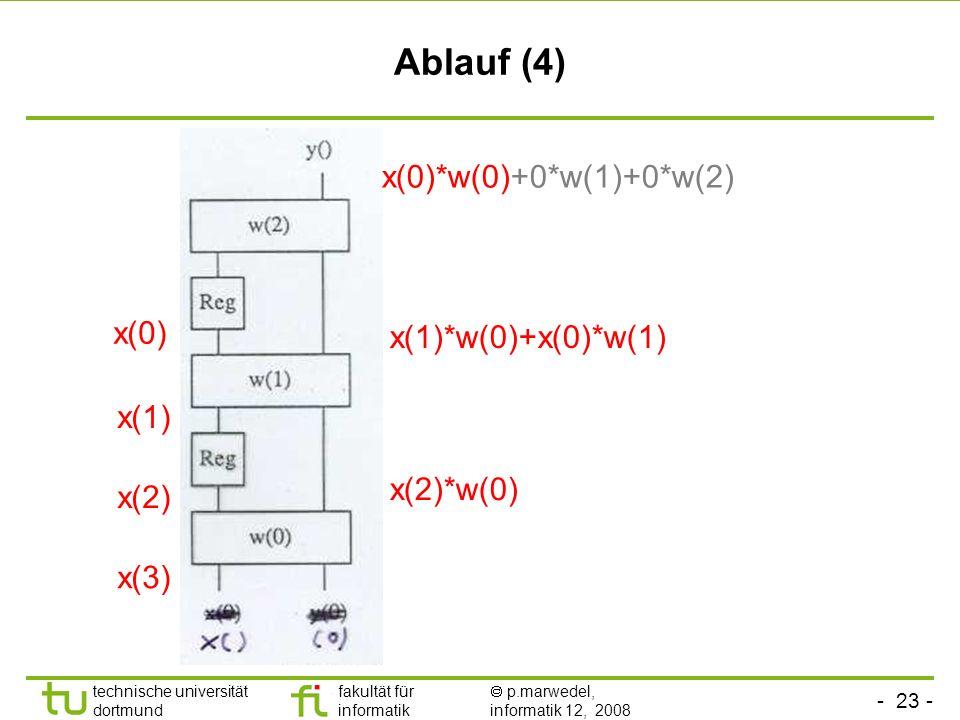- 23 - technische universität dortmund fakultät für informatik p.marwedel, informatik 12, 2008 Ablauf (4) x(0) x(0)*w(0)+0*w(1)+0*w(2) x(1) x(1)*w(0)+