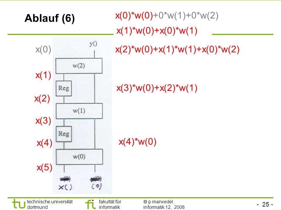 - 25 - technische universität dortmund fakultät für informatik p.marwedel, informatik 12, 2008 Ablauf (6) x(0) x(0)*w(0)+0*w(1)+0*w(2) x(1) x(1)*w(0)+