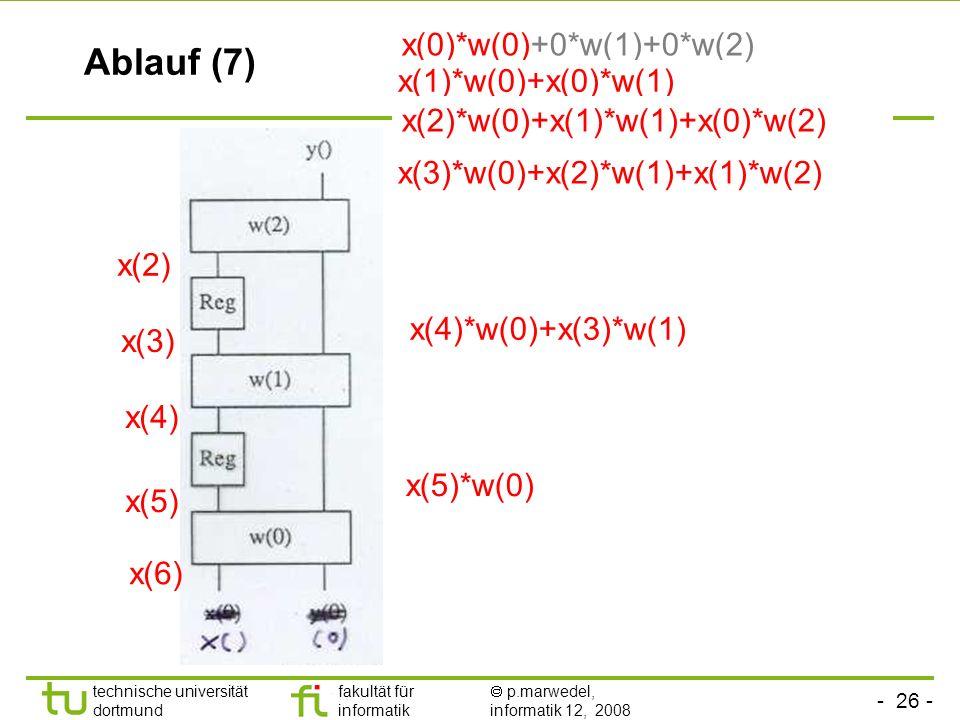 - 26 - technische universität dortmund fakultät für informatik p.marwedel, informatik 12, 2008 Ablauf (7) x(0)*w(0)+0*w(1)+0*w(2) x(1)*w(0)+x(0)*w(1)