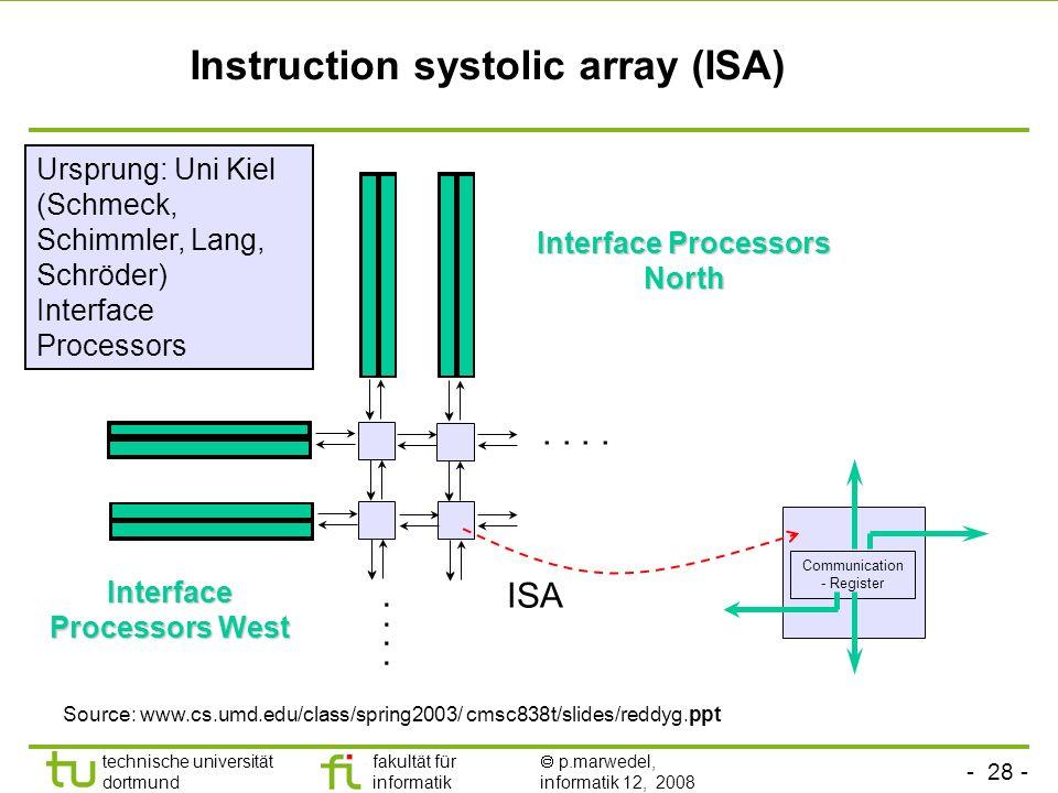 - 28 - technische universität dortmund fakultät für informatik p.marwedel, informatik 12, 2008 Instruction systolic array (ISA) Interface Processors N