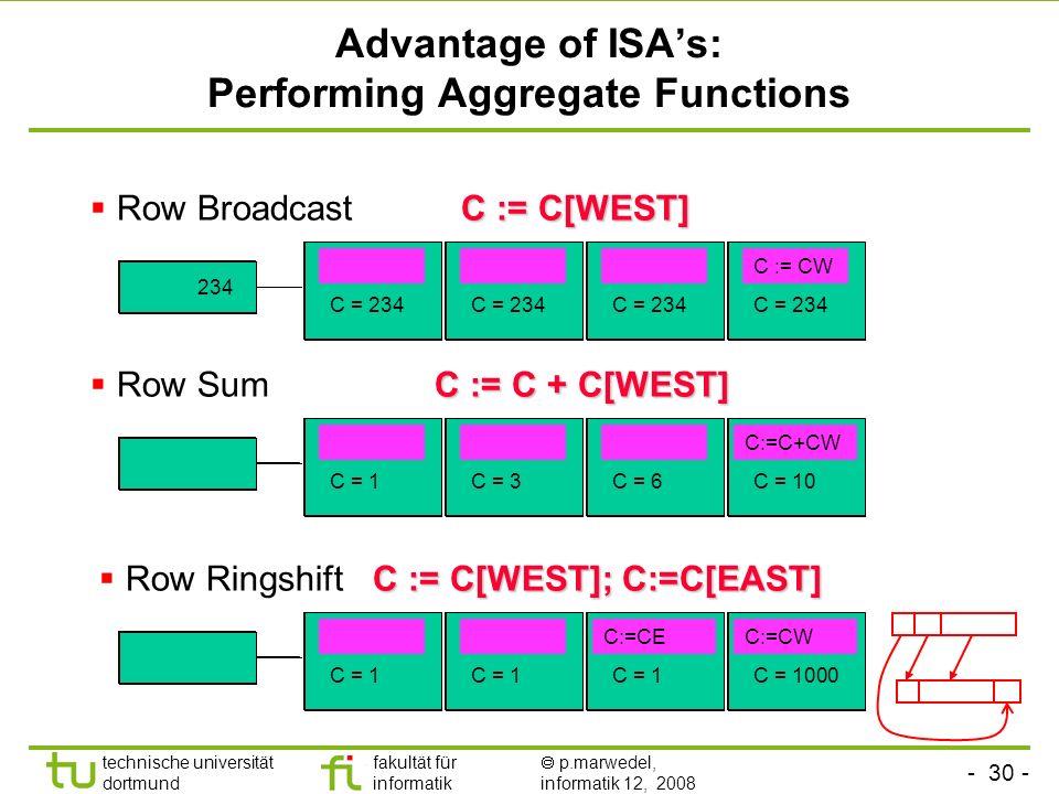- 30 - technische universität dortmund fakultät für informatik p.marwedel, informatik 12, 2008 Advantage of ISAs: Performing Aggregate Functions Row B