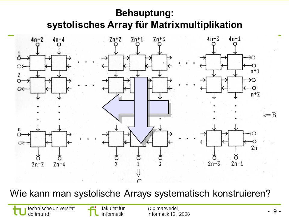 - 9 - technische universität dortmund fakultät für informatik p.marwedel, informatik 12, 2008 Behauptung: systolisches Array für Matrixmultiplikation