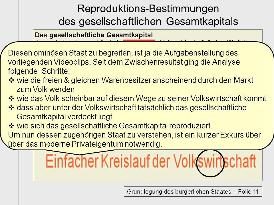 Nationalstaatlicher Wirtschaftskreislauf VIVI MIMI Abteilung I (Produktionsmittel) Abteilung II (individuelle Konsumtionsmittel) Gleichgewichtsbedingu