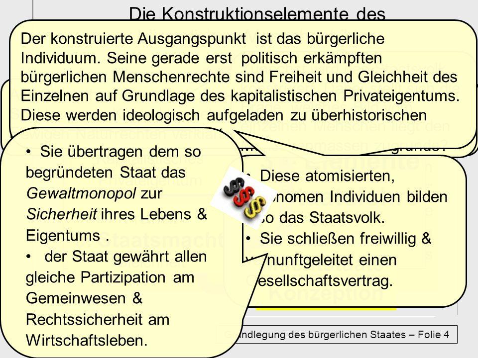 3 – Elemente - Staatslehre Die 3 Hauptkriterien des Staates nach Völkerrecht: 1. politische Vereinigung großer Menschenmassen 2. auf mehr oder weniger