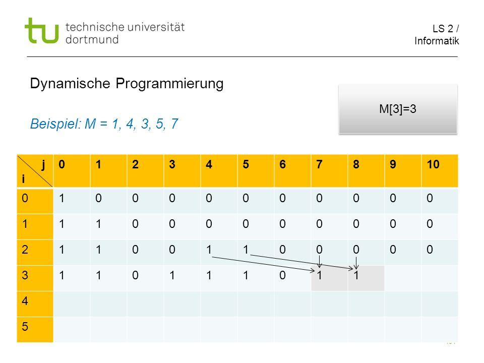 LS 2 / Informatik 101 Dynamische Programmierung Beispiel: M = 1, 4, 3, 5, 7 j i 012345678910 010000000000 111000000000 211001100000 3110111011 4 5 M[3]=3