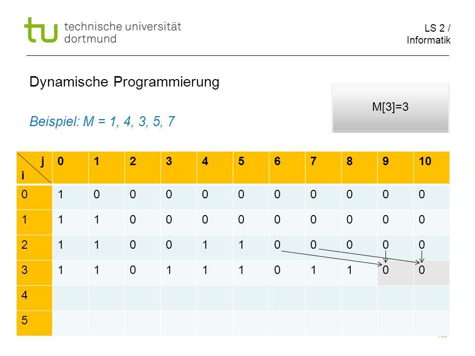 LS 2 / Informatik 102 Dynamische Programmierung Beispiel: M = 1, 4, 3, 5, 7 j i 012345678910 010000000000 111000000000 211001100000 311011101100 4 5 M[3]=3