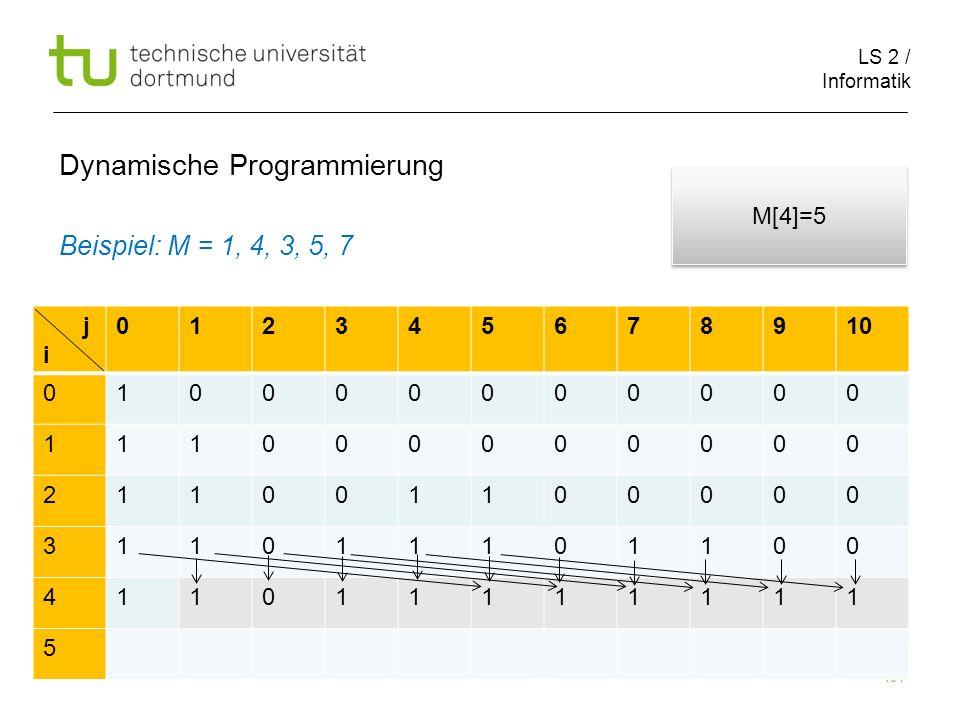 LS 2 / Informatik 104 Dynamische Programmierung Beispiel: M = 1, 4, 3, 5, 7 j i 012345678910 010000000000 111000000000 211001100000 311011101100 411011111111 5 M[4]=5