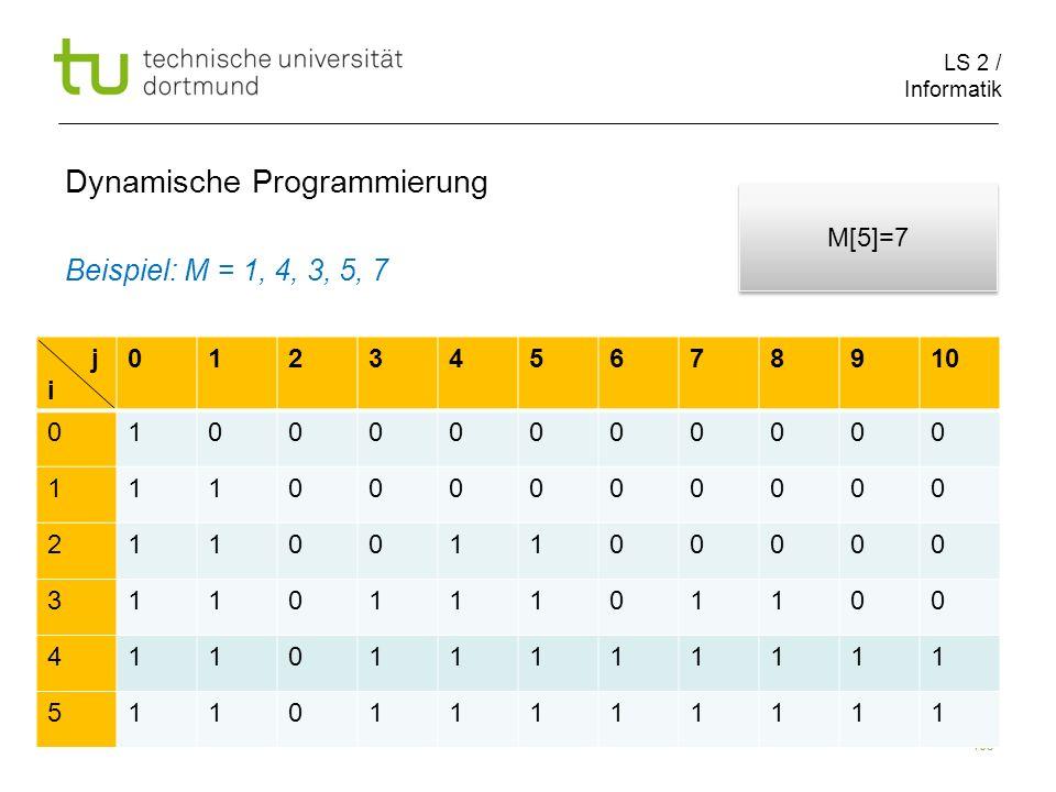 LS 2 / Informatik 105 Dynamische Programmierung Beispiel: M = 1, 4, 3, 5, 7 j i 012345678910 010000000000 111000000000 211001100000 311011101100 411011111111 511011111111 M[5]=7