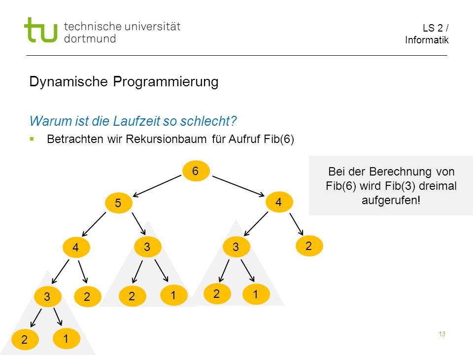 LS 2 / Informatik 13 Dynamische Programmierung Warum ist die Laufzeit so schlecht.