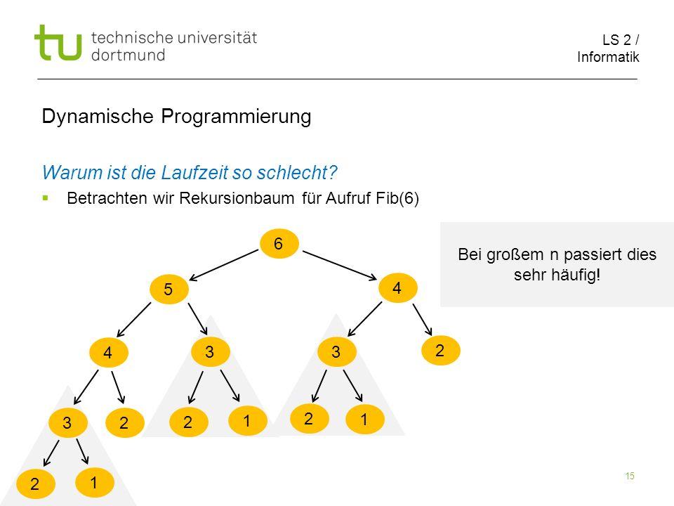 LS 2 / Informatik 15 Dynamische Programmierung Warum ist die Laufzeit so schlecht.