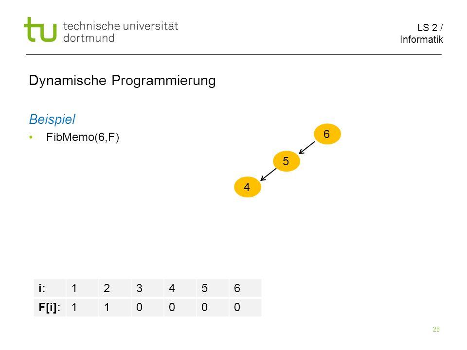 LS 2 / Informatik 28 Dynamische Programmierung Beispiel FibMemo(6,F) 6 5 i:123456 F[i]:110000 4