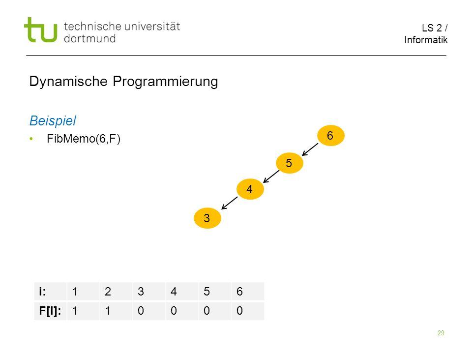 LS 2 / Informatik 29 Dynamische Programmierung Beispiel FibMemo(6,F) 6 5 i:123456 F[i]:110000 4 3