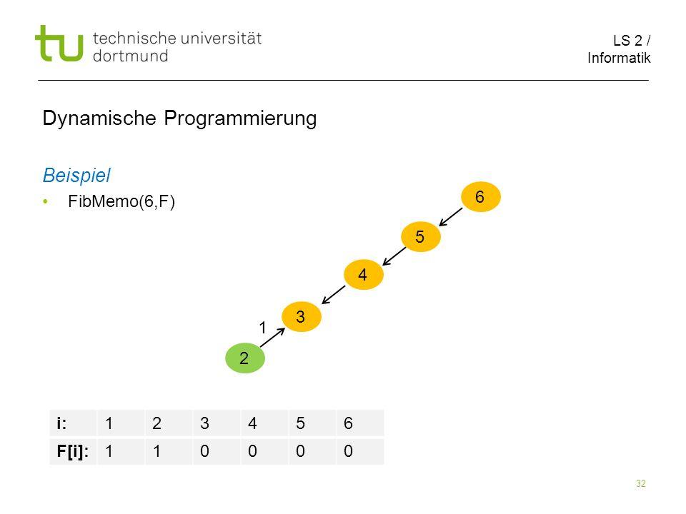 LS 2 / Informatik 32 Dynamische Programmierung Beispiel FibMemo(6,F) 6 5 i:123456 F[i]:110000 4 3 2 1