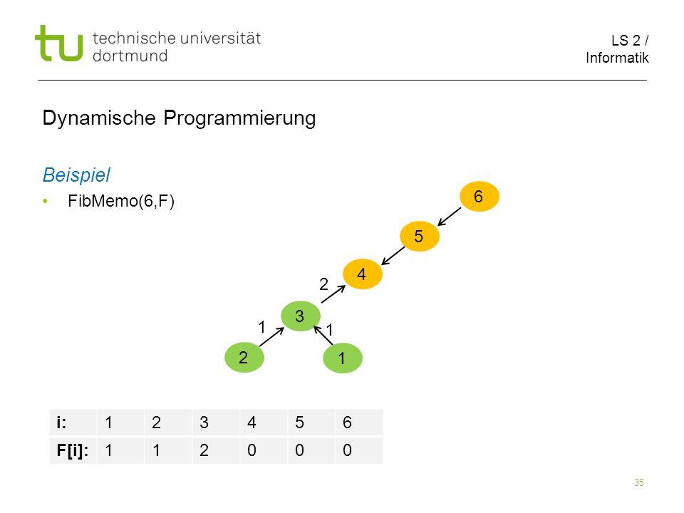 LS 2 / Informatik 35 Dynamische Programmierung Beispiel FibMemo(6,F) 6 5 i:123456 F[i]:112000 4 3 2 1 1 1 2