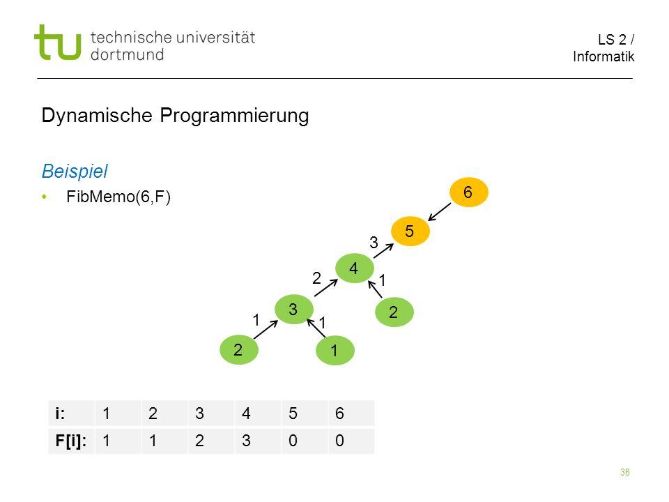 LS 2 / Informatik 38 Dynamische Programmierung Beispiel FibMemo(6,F) 6 5 i:123456 F[i]:112300 4 3 2 1 1 1 2 2 1 3