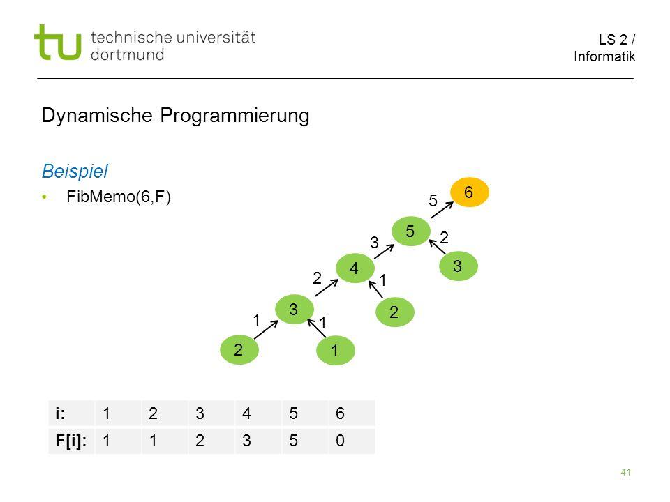 LS 2 / Informatik 41 Dynamische Programmierung Beispiel FibMemo(6,F) 6 5 i:123456 F[i]:112350 4 3 2 1 1 1 2 2 1 3 3 2 5