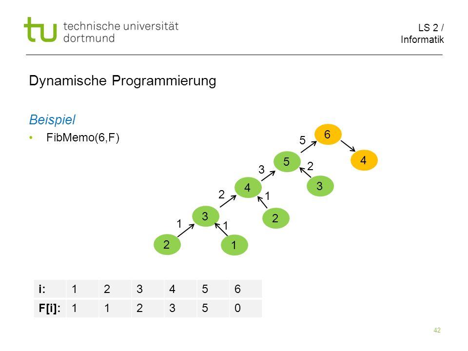 LS 2 / Informatik 42 Dynamische Programmierung Beispiel FibMemo(6,F) 6 5 i:123456 F[i]:112350 4 3 2 1 1 1 2 2 1 3 3 2 5 4