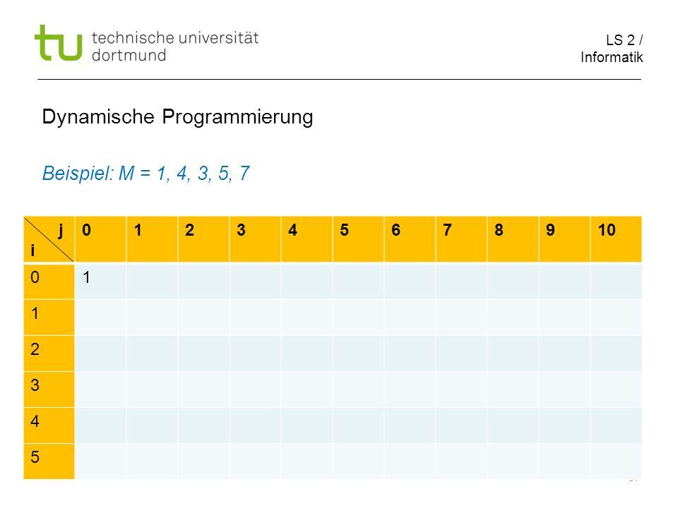 LS 2 / Informatik 84 Dynamische Programmierung Beispiel: M = 1, 4, 3, 5, 7 j i 012345678910 01 1 2 3 4 5
