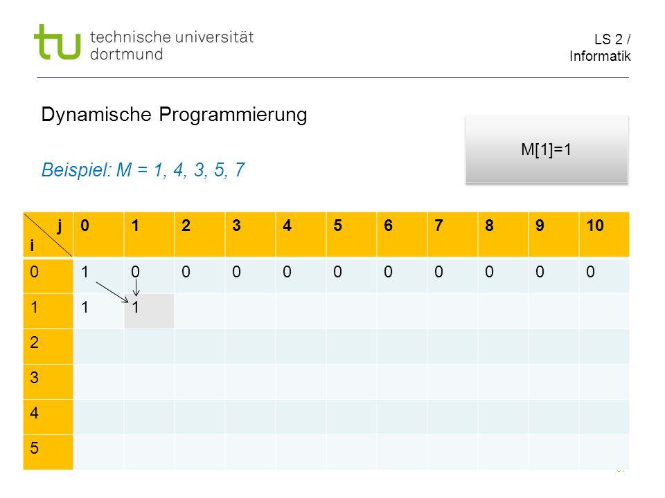 LS 2 / Informatik 87 Dynamische Programmierung Beispiel: M = 1, 4, 3, 5, 7 j i 012345678910 010000000000 111 2 3 4 5 M[1]=1