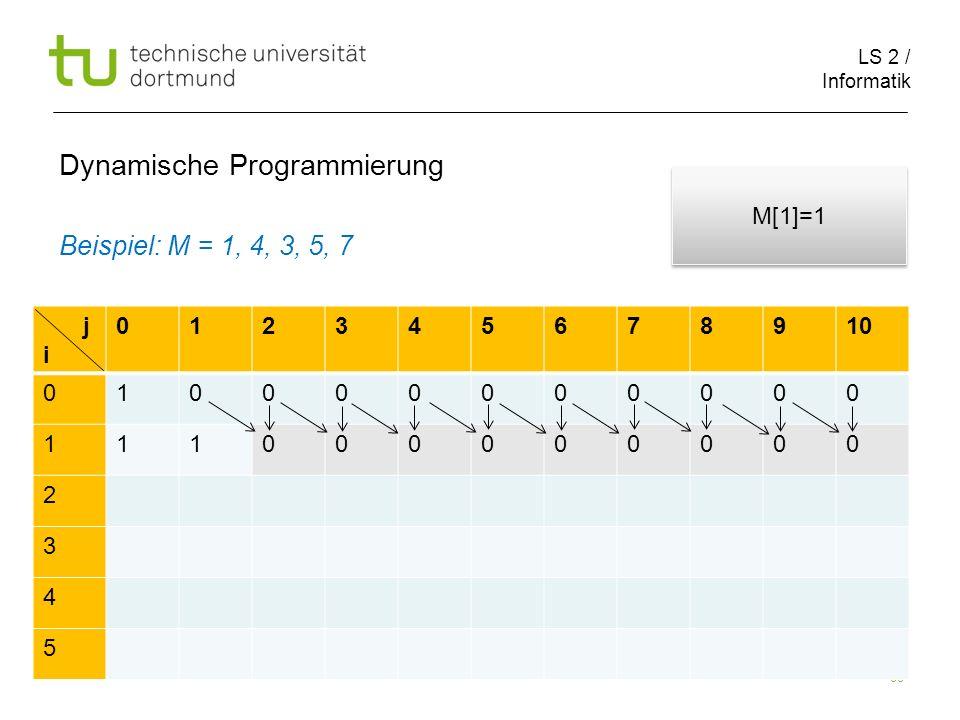LS 2 / Informatik 88 Dynamische Programmierung Beispiel: M = 1, 4, 3, 5, 7 j i 012345678910 010000000000 111000000000 2 3 4 5 M[1]=1