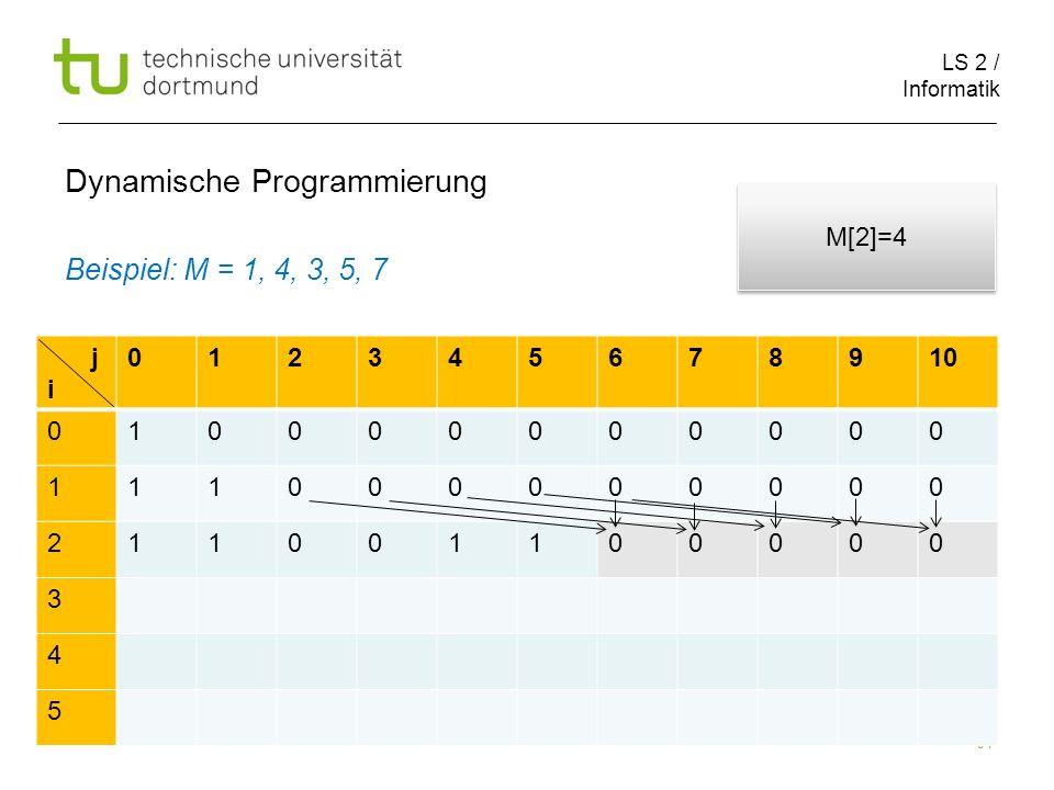 LS 2 / Informatik 94 Dynamische Programmierung Beispiel: M = 1, 4, 3, 5, 7 j i 012345678910 010000000000 111000000000 211001100000 3 4 5 M[2]=4