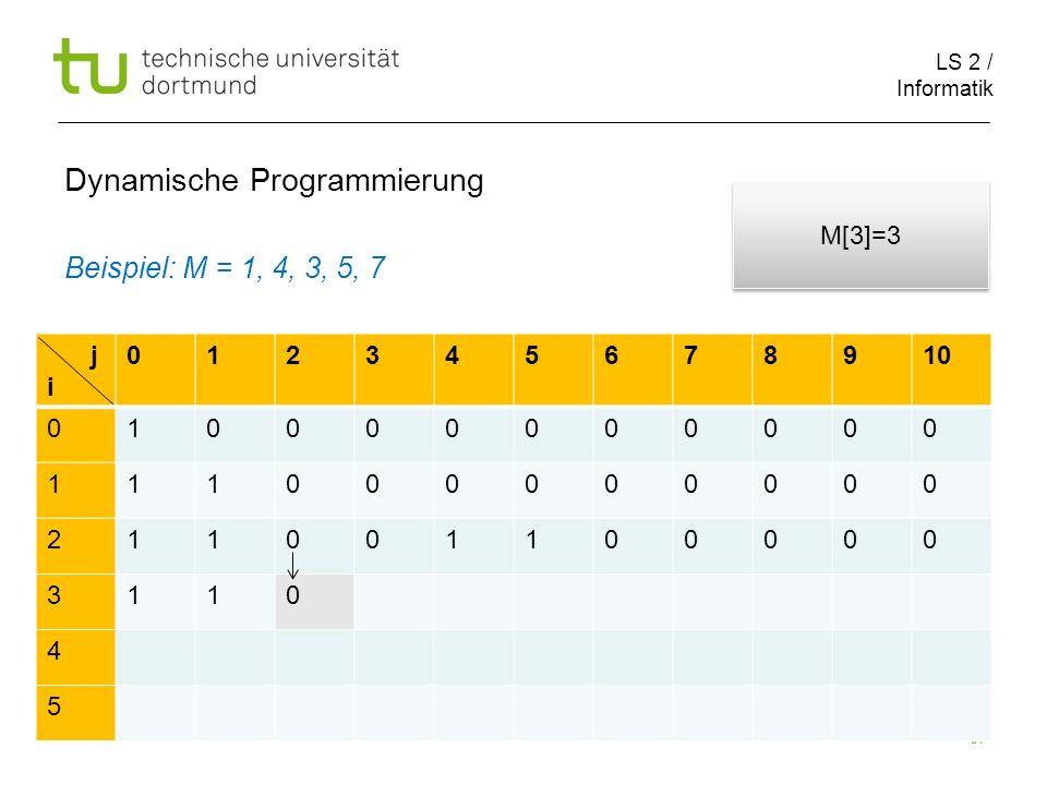 LS 2 / Informatik 97 Dynamische Programmierung Beispiel: M = 1, 4, 3, 5, 7 j i 012345678910 010000000000 111000000000 211001100000 3110 4 5 M[3]=3