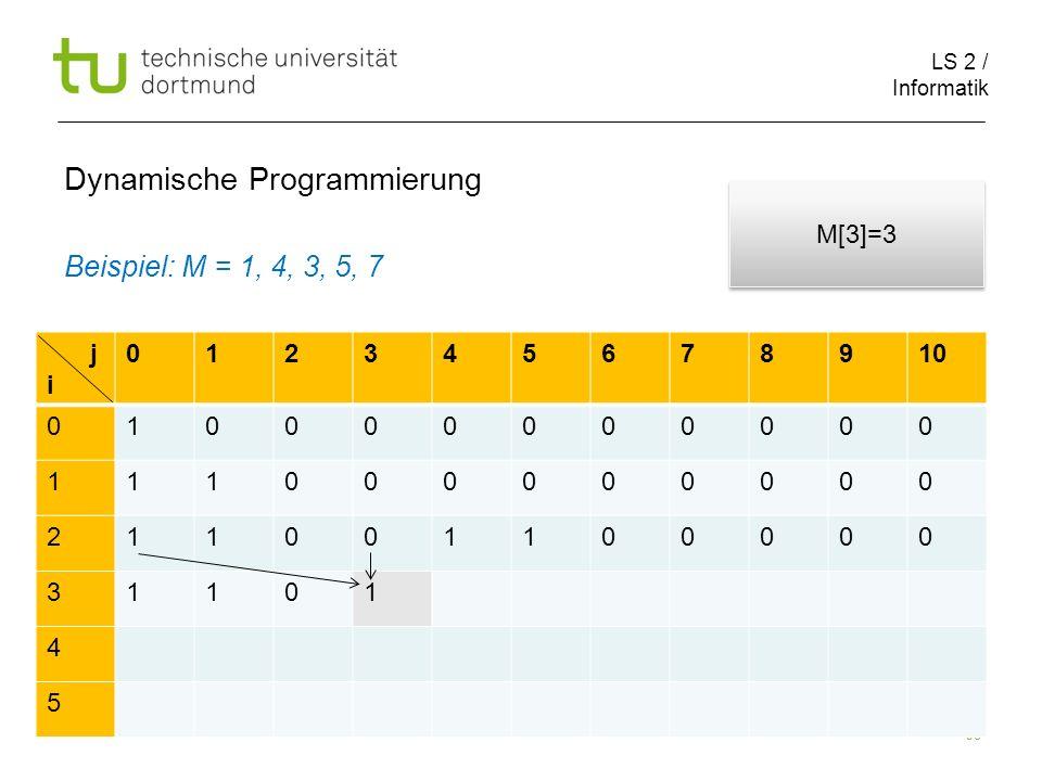 LS 2 / Informatik 98 Dynamische Programmierung Beispiel: M = 1, 4, 3, 5, 7 j i 012345678910 010000000000 111000000000 211001100000 31101 4 5 M[3]=3
